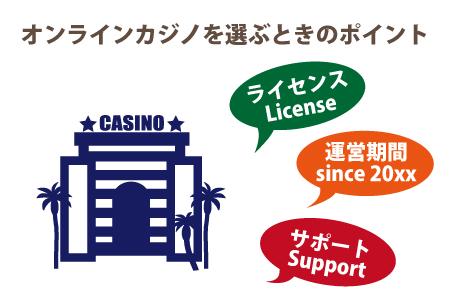 オンラインカジノを選ぶときのポイントは?