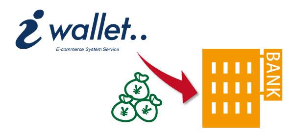 オンラインカジノでの勝ち金を銀行に出金する方法